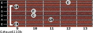 G#aug6/11/Db for guitar on frets 9, 11, 10, 10, 9, 12