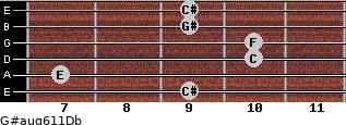 G#aug6/11/Db for guitar on frets 9, 7, 10, 10, 9, 9