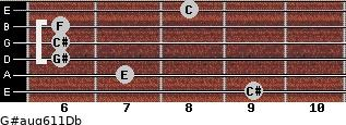 G#aug6/11/Db for guitar on frets 9, 7, 6, 6, 6, 8