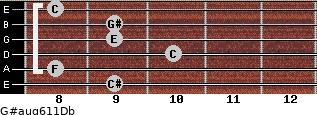 G#aug6/11/Db for guitar on frets 9, 8, 10, 9, 9, 8