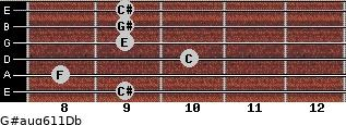 G#aug6/11/Db for guitar on frets 9, 8, 10, 9, 9, 9