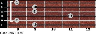 G#aug6/11/Db for guitar on frets 9, 8, 11, 9, 9, 8