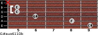 G#aug6/11/Db for guitar on frets 9, 8, 6, 5, 5, x