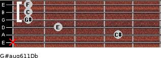 G#aug6/11/Db for guitar on frets x, 4, 2, 1, 1, 1