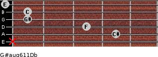 G#aug6/11/Db for guitar on frets x, 4, 3, 1, 1, 0