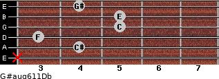 G#aug6/11/Db for guitar on frets x, 4, 3, 5, 5, 4