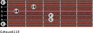 G#aug6/11/E for guitar on frets 0, 3, 3, 1, 2, 0