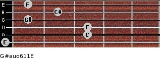 G#aug6/11/E for guitar on frets 0, 3, 3, 1, 2, 1