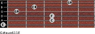 G#aug6/11/E for guitar on frets 0, 3, 3, 1, 2, 4