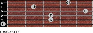 G#aug6/11/E for guitar on frets 0, 3, 3, 5, 2, 4