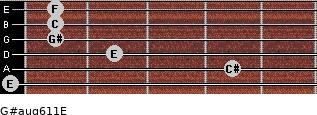 G#aug6/11/E for guitar on frets 0, 4, 2, 1, 1, 1