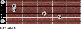 G#aug6/11/E for guitar on frets 0, 4, 3, 1, 1, 0
