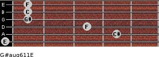 G#aug6/11/E for guitar on frets 0, 4, 3, 1, 1, 1