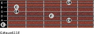 G#aug6/11/E for guitar on frets 0, 4, 3, 1, 1, 4