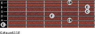G#aug6/11/E for guitar on frets 0, 4, 3, 5, 5, 4