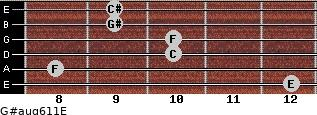 G#aug6/11/E for guitar on frets 12, 8, 10, 10, 9, 9