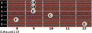 G#aug6/11/E for guitar on frets 12, 8, 10, 9, 9, 9