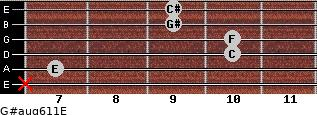 G#aug6/11/E for guitar on frets x, 7, 10, 10, 9, 9