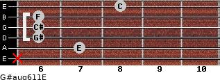 G#aug6/11/E for guitar on frets x, 7, 6, 6, 6, 8