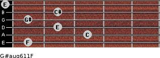 G#aug6/11/F for guitar on frets 1, 3, 2, 1, 2, 0