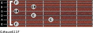 G#aug6/11/F for guitar on frets 1, 3, 2, 1, 2, 1
