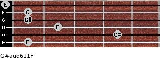 G#aug6/11/F for guitar on frets 1, 4, 2, 1, 1, 0