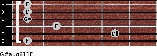 G#aug6/11/F for guitar on frets 1, 4, 2, 1, 1, 1