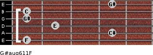 G#aug6/11/F for guitar on frets 1, 4, 2, 1, 1, 4