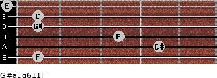 G#aug6/11/F for guitar on frets 1, 4, 3, 1, 1, 0
