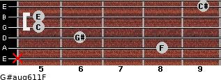 G#aug6/11/F for guitar on frets x, 8, 6, 5, 5, 9