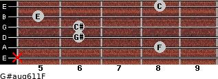 G#aug6/11/F for guitar on frets x, 8, 6, 6, 5, 8