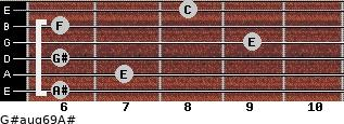 G#aug6/9/A# for guitar on frets 6, 7, 6, 9, 6, 8