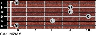 G#aug6/9/A# for guitar on frets 6, 8, 10, 9, 9, 6