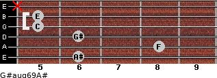 G#aug6/9/A# for guitar on frets 6, 8, 6, 5, 5, x