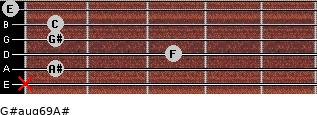G#aug6/9/A# for guitar on frets x, 1, 3, 1, 1, 0