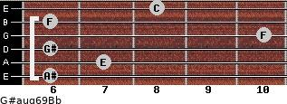 G#aug6/9/Bb for guitar on frets 6, 7, 6, 10, 6, 8