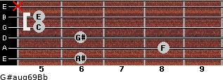 G#aug6/9/Bb for guitar on frets 6, 8, 6, 5, 5, x