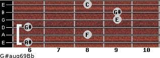 G#aug6/9/Bb for guitar on frets 6, 8, 6, 9, 9, 8