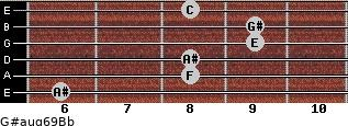 G#aug6/9/Bb for guitar on frets 6, 8, 8, 9, 9, 8