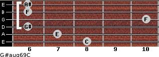 G#aug6/9/C for guitar on frets 8, 7, 6, 10, 6, 6