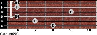 G#aug6/9/C for guitar on frets 8, 7, 6, 9, 6, 6