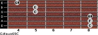 G#aug6/9/C for guitar on frets 8, 8, 8, 5, 5, 4