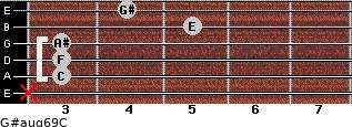 G#aug6/9/C for guitar on frets x, 3, 3, 3, 5, 4