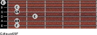 G#aug6/9/F for guitar on frets 1, 1, 2, 1, 1, 0