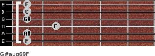 G#aug6/9/F for guitar on frets 1, 1, 2, 1, 1, 1