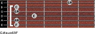 G#aug6/9/F for guitar on frets 1, 1, 2, 1, 1, 4