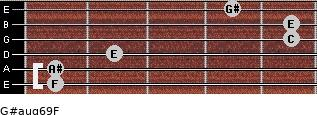 G#aug6/9/F for guitar on frets 1, 1, 2, 5, 5, 4
