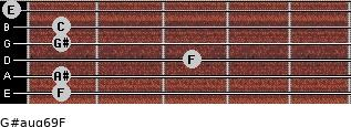 G#aug6/9/F for guitar on frets 1, 1, 3, 1, 1, 0