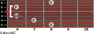 G#aug6/C for guitar on frets 8, 7, 6, x, 6, 8