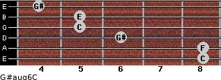 G#aug6/C for guitar on frets 8, 8, 6, 5, 5, 4